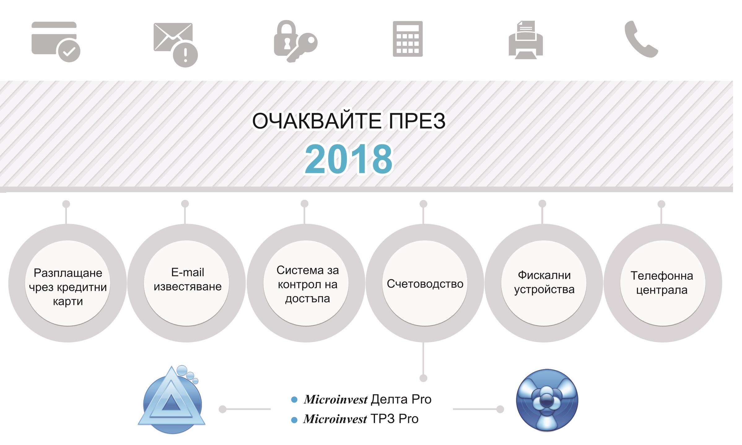 Очаквайте функционалности през 2018